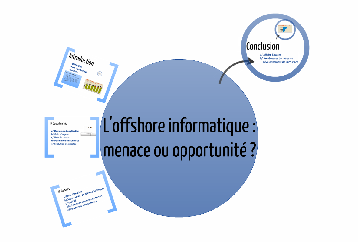 offshore-informatique-menace-opportunite