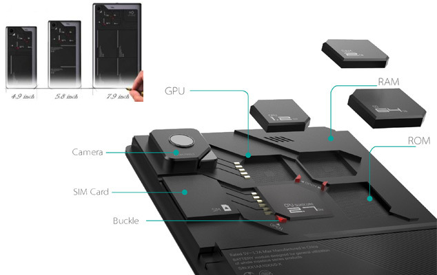 zte_eco-mobius-innovation-modulaire-tech-news-fr