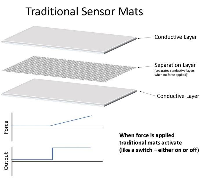 smartmat-explanation-technews-fr