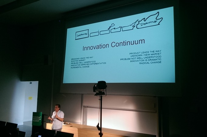 eia2014-innovation-continuum